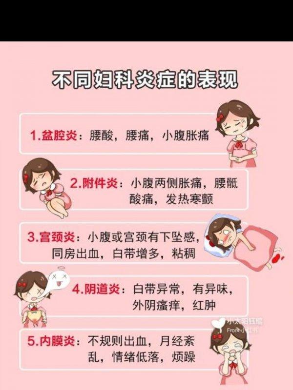 隐性的妇科问题,不知道害了多少中国女性