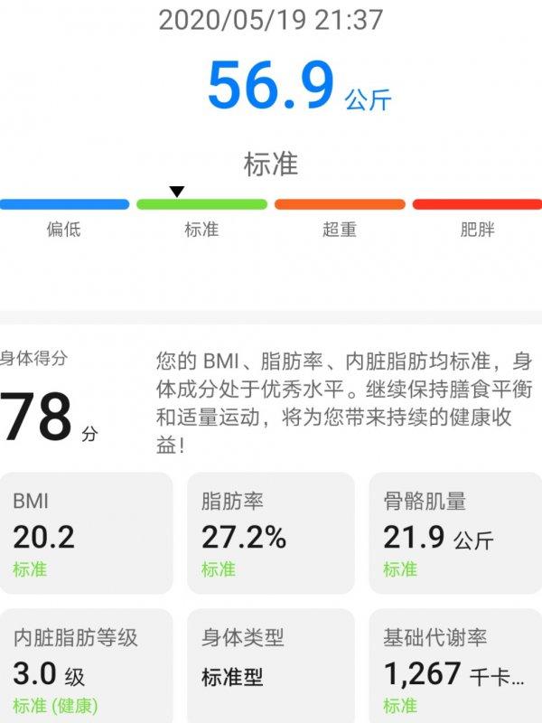 减脂D14 一周热门瘦身宝藏运动计划测评瘦腿
