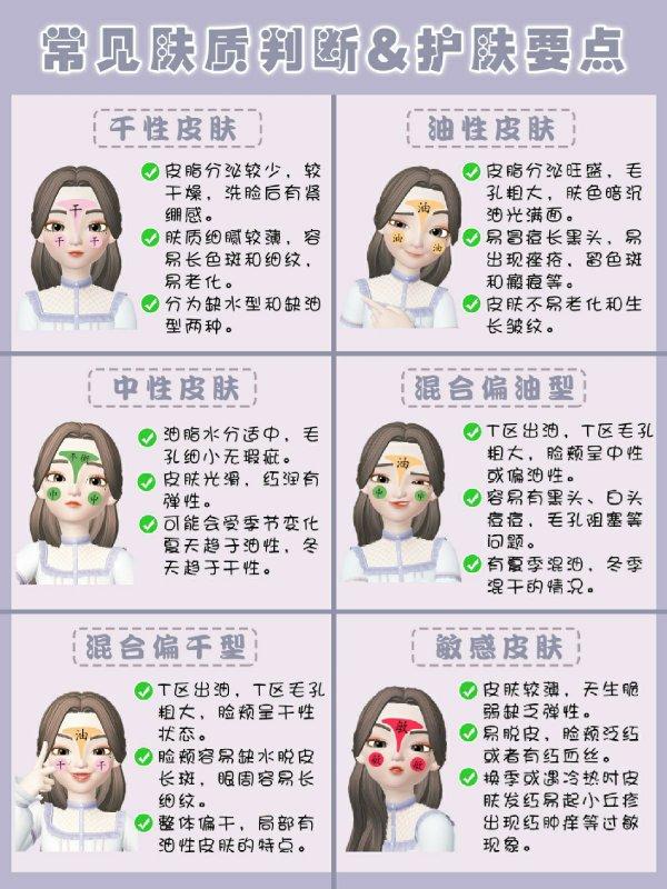 常见肤质辨别和日常护肤方法养出好肌肤