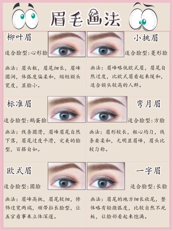 女生化妆技巧必备眉毛 眼线 鼻子 口红