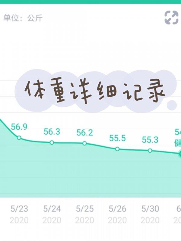 成功减肥十斤‼经验分享|饮食|测量软件