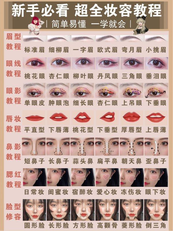 新手必看超全化妆教程眼妆唇妆修容