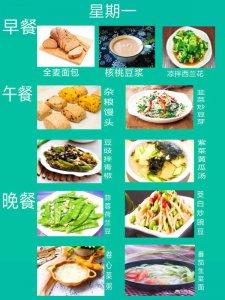 健康饮食减脂瘦身推荐菜谱 第四周‼
