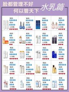 平价水乳推荐|干皮敏感肌水乳测评|护肤新品