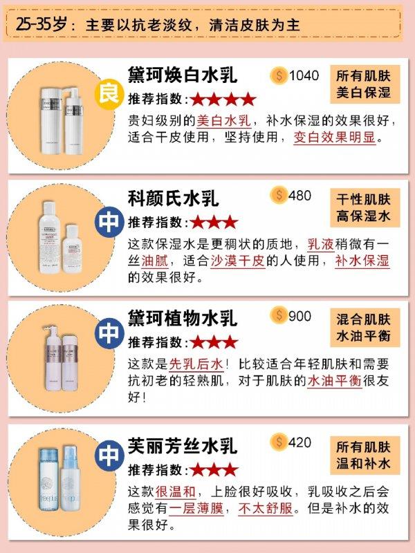 夏季平价水乳/抗老美白/水乳新品/干皮敏感