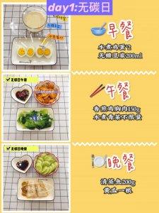 碳水循环饮食法附自用减脂食谱~