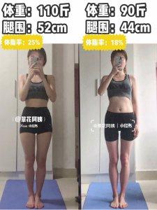 亲测已瘦20斤|帕梅拉 一周减脂瘦腰运动安排