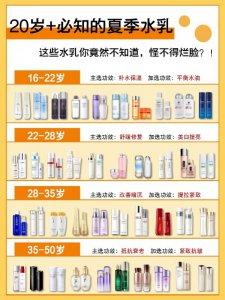 新品水乳推荐|油皮敏感肌水乳测评/护肤