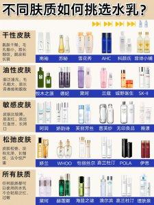 平价新品水乳推荐|油皮敏感肌水乳推荐美白
