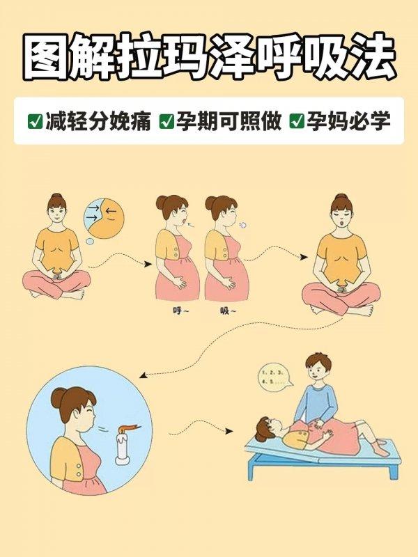 图解拉玛泽呼吸法助力顺产,分娩必备