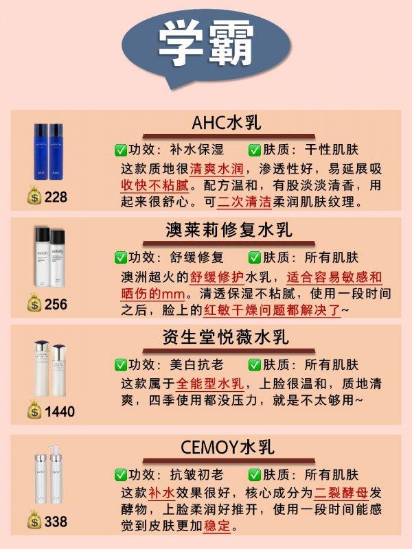 水乳套装推荐段位/新品平价干皮抗初老护肤