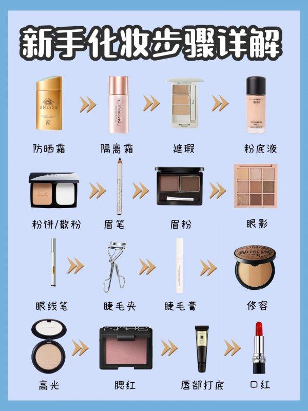 超全保姆级化妆教程 含详细步骤 新手必看!