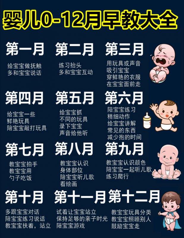宝宝1-12个月早教,教你每月如何跟宝宝互动