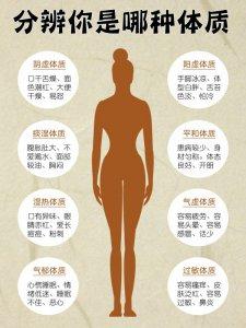 你是哪种体质如何健康调理体质养生