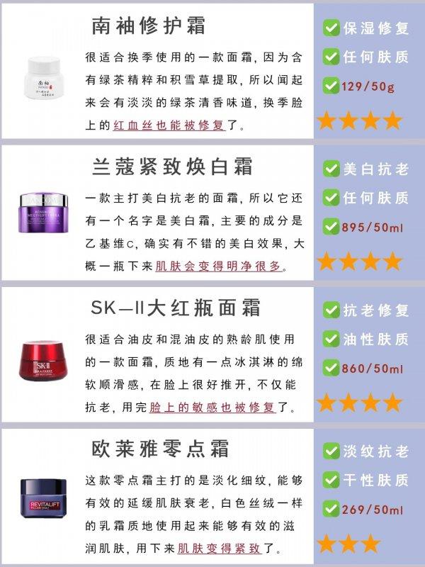 面霜推荐好评榜单/抗皱面霜护肤新品测评