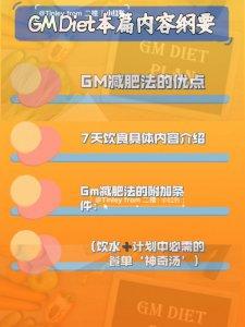 【方法】Gm减肥法‼7日饮食内容(二)