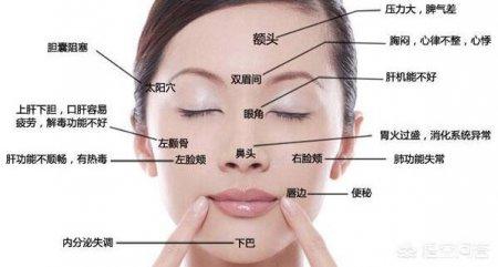 脸上长痘痘无非就是身体的内因和外界的因素 脸上起痘痘是什么原因?