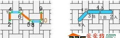 五种十字绣的常见绣法图解分享