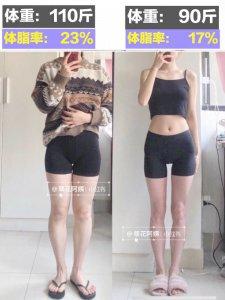 已瘦20斤|帕梅拉一周运动课表 年前暴瘦攻略