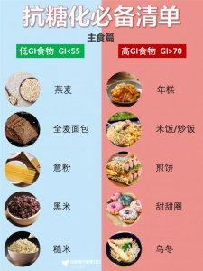 女生保养必看抗糖化饮食清单+一周食谱