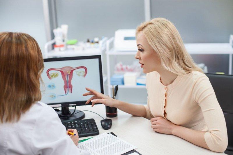 重点实用|女性妇科 检查病症 意大利语词汇
