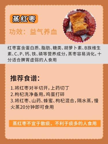 蒸着吃的9种食物|祛痘排毒又养颜