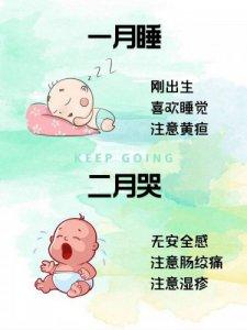 掌握宝宝生长规律,帮助宝宝健康成长
