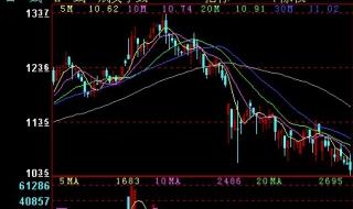 跌停板--股票操作技巧 要看清楚当前形势